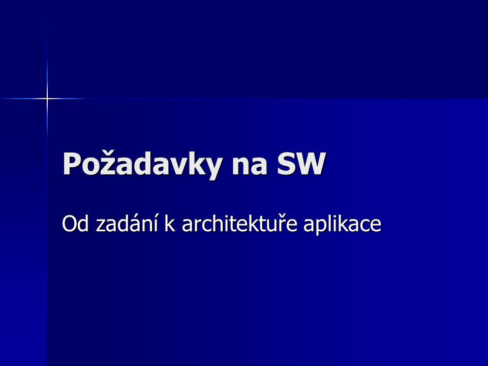 Od zadání k architektuře aplikace