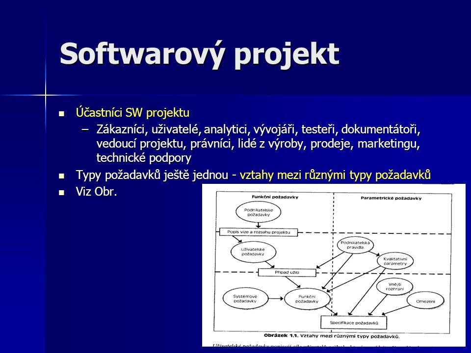 Softwarový projekt Účastníci SW projektu
