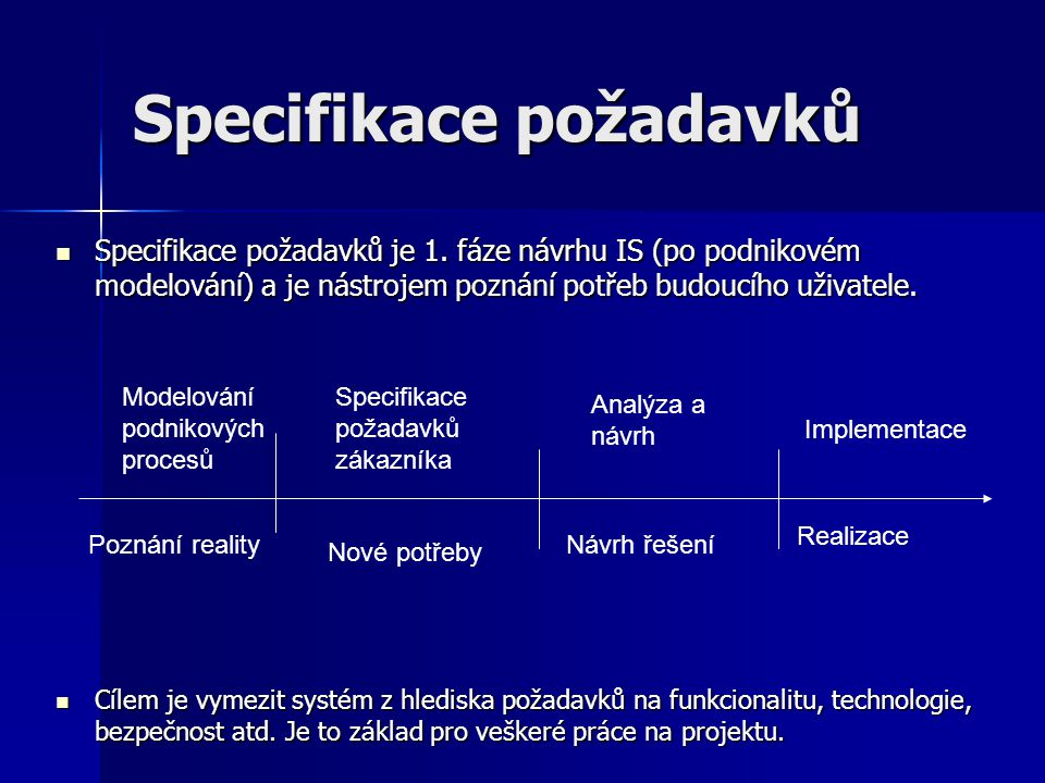 Specifikace požadavků