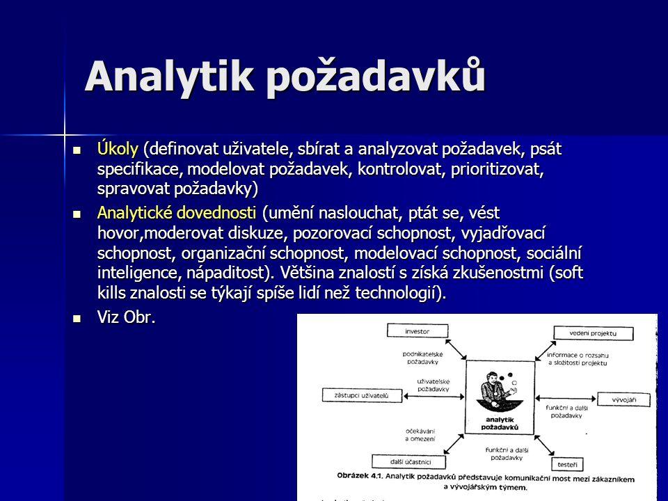 Analytik požadavků