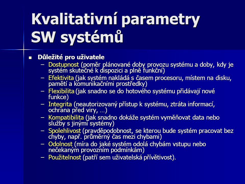 Kvalitativní parametry SW systémů