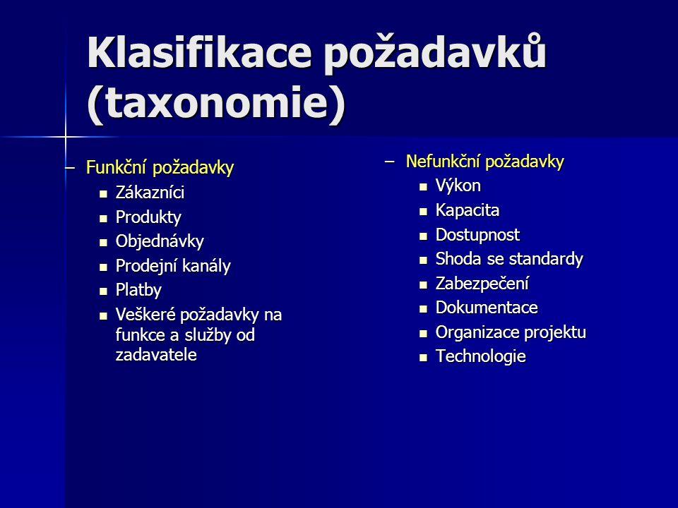 Klasifikace požadavků (taxonomie)