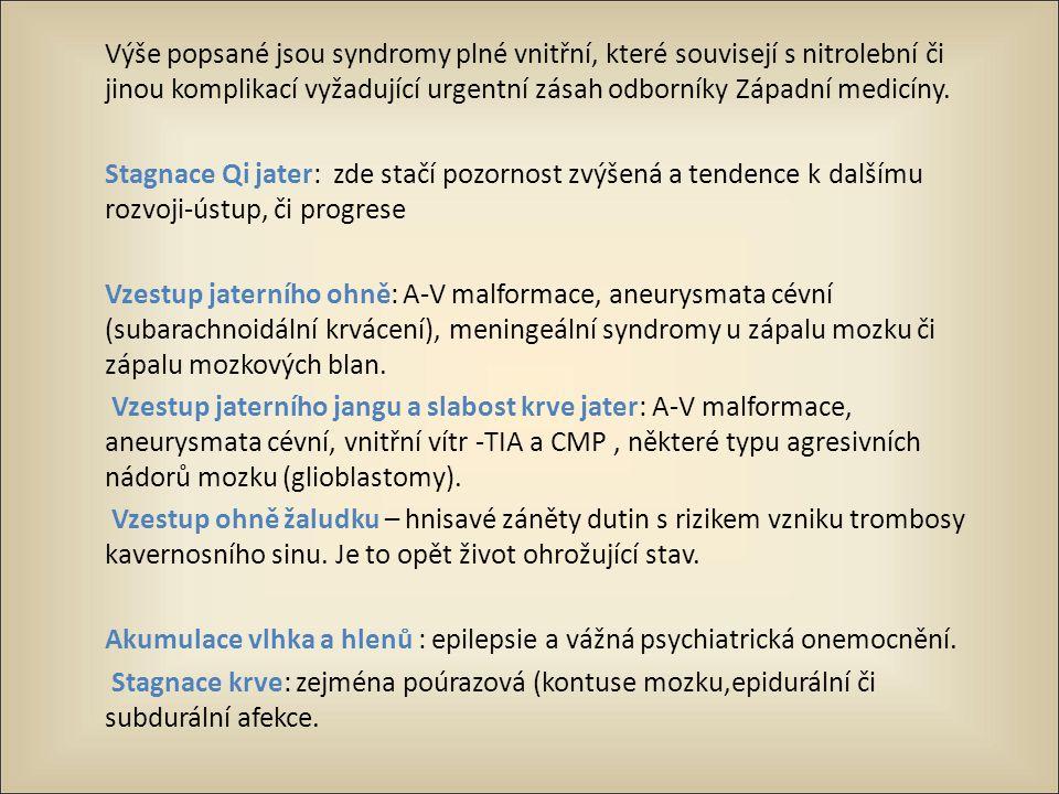 Výše popsané jsou syndromy plné vnitřní, které souvisejí s nitrolební či jinou komplikací vyžadující urgentní zásah odborníky Západní medicíny.