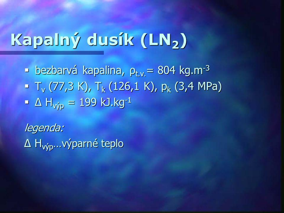 Kapalný dusík (LN2) bezbarvá kapalina, ρt.v.= 804 kg.m-3