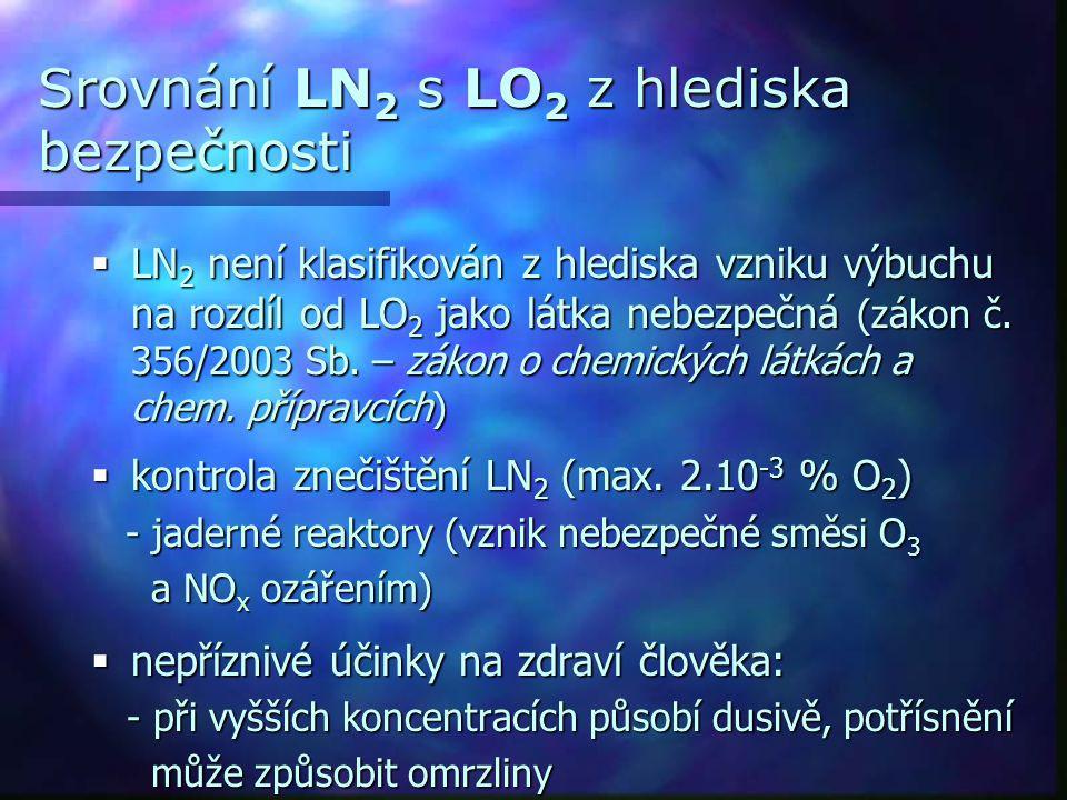 Srovnání LN2 s LO2 z hlediska bezpečnosti