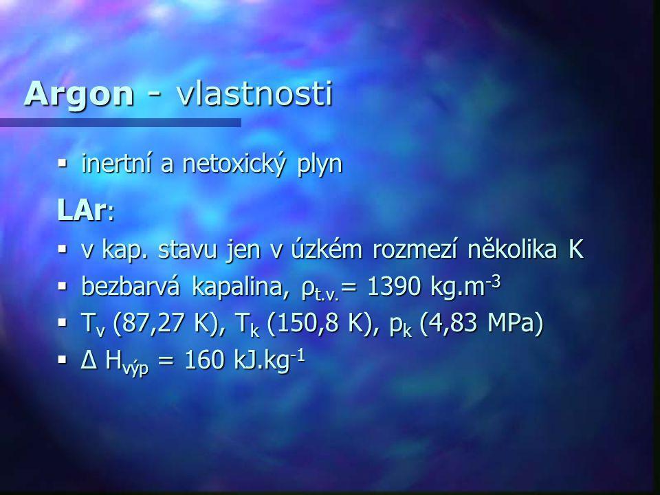 Argon - vlastnosti LAr: inertní a netoxický plyn
