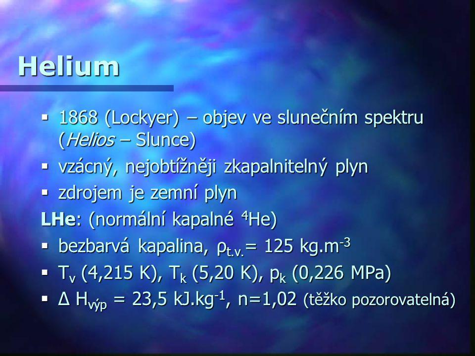 Helium 1868 (Lockyer) – objev ve slunečním spektru (Helios – Slunce)