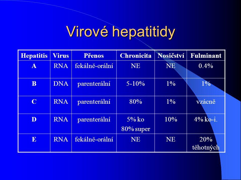 Virové hepatitidy Hepatitis Virus Přenos Chronicita Nosičství