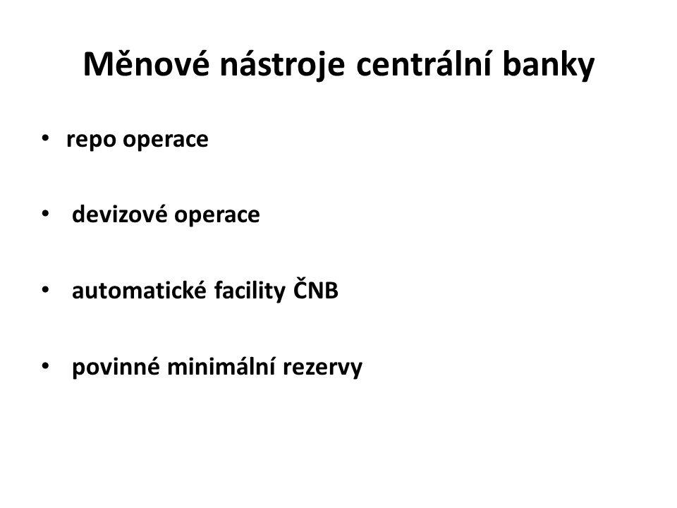 Měnové nástroje centrální banky