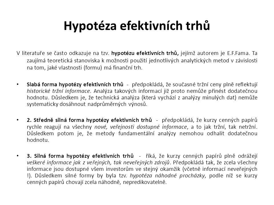 Hypotéza efektivních trhů