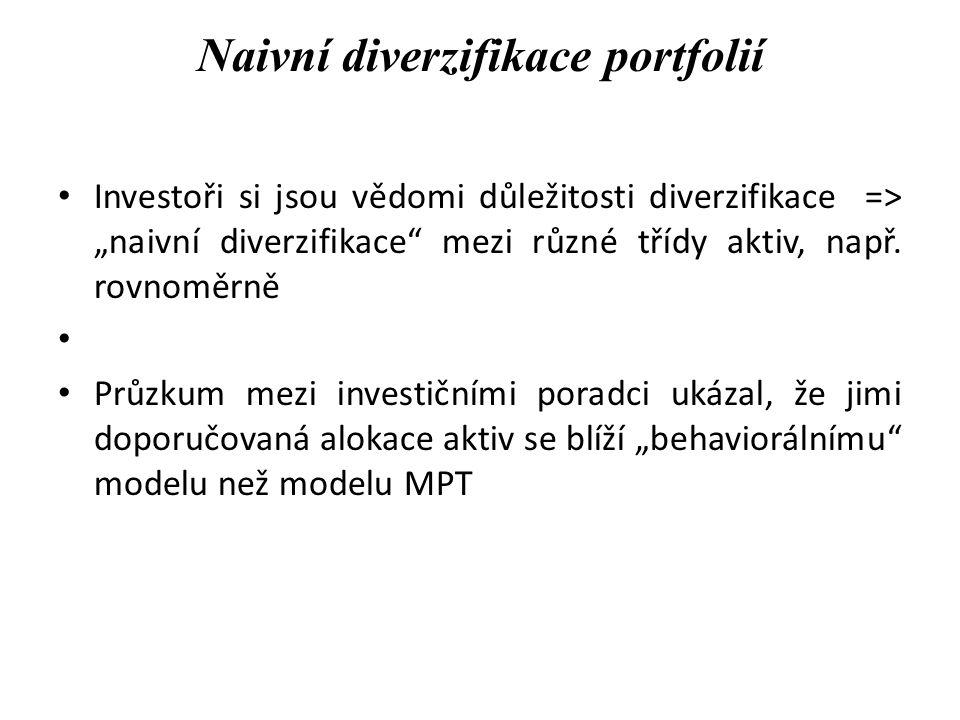 Naivní diverzifikace portfolií