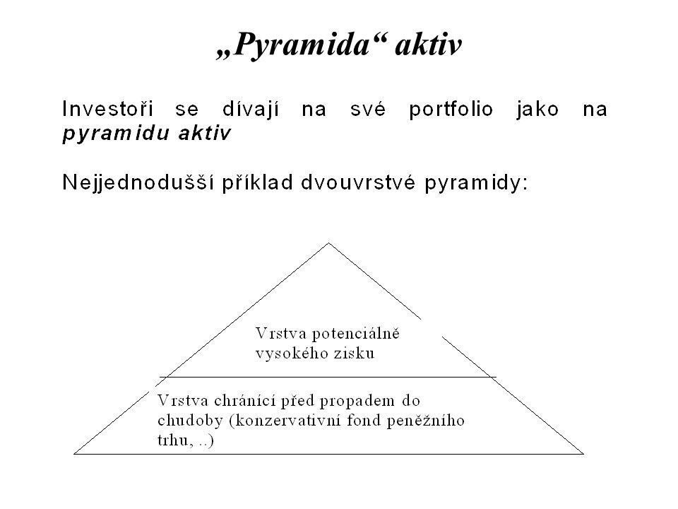 """Pyramida aktiv"