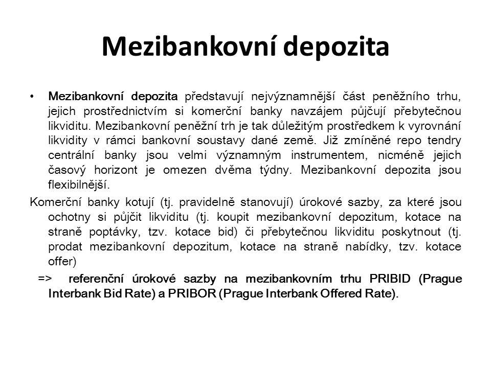 Mezibankovní depozita