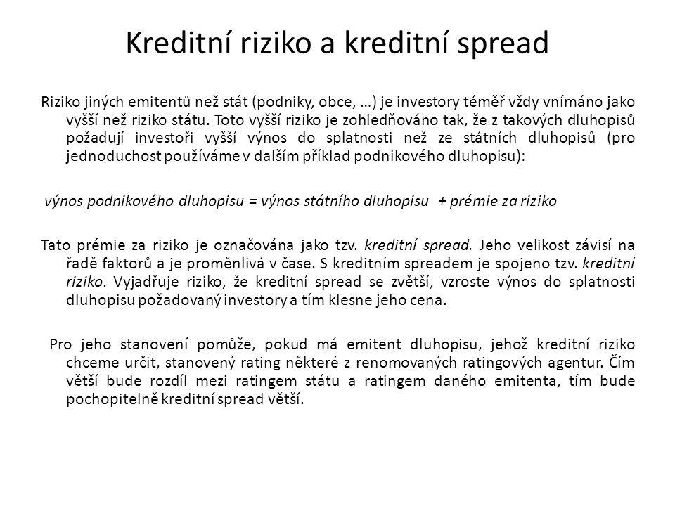 Kreditní riziko a kreditní spread