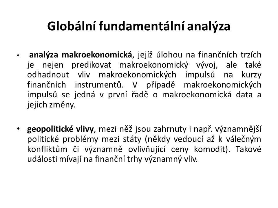 Globální fundamentální analýza