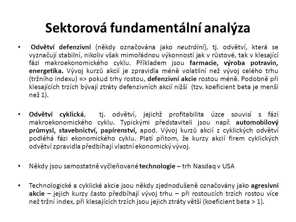 Sektorová fundamentální analýza