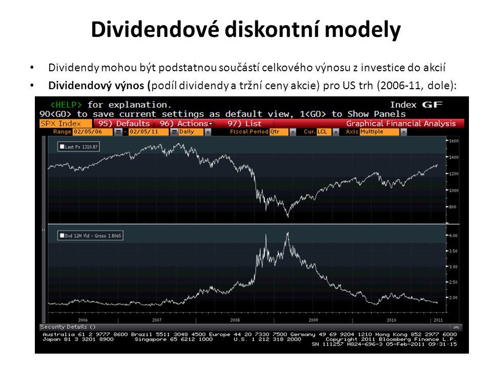 Dividendové diskontní modely
