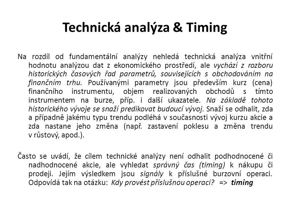 Technická analýza & Timing