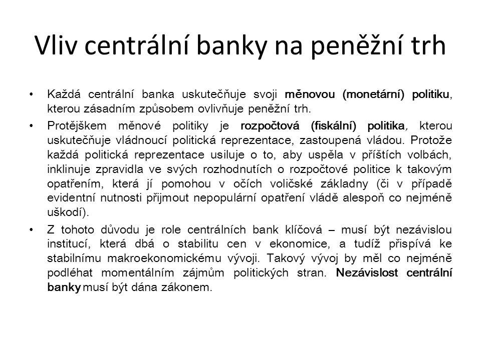 Vliv centrální banky na peněžní trh
