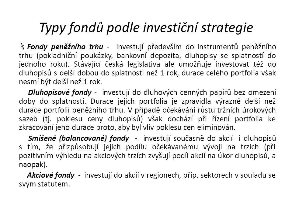 Typy fondů podle investiční strategie