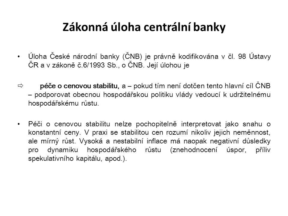 Zákonná úloha centrální banky
