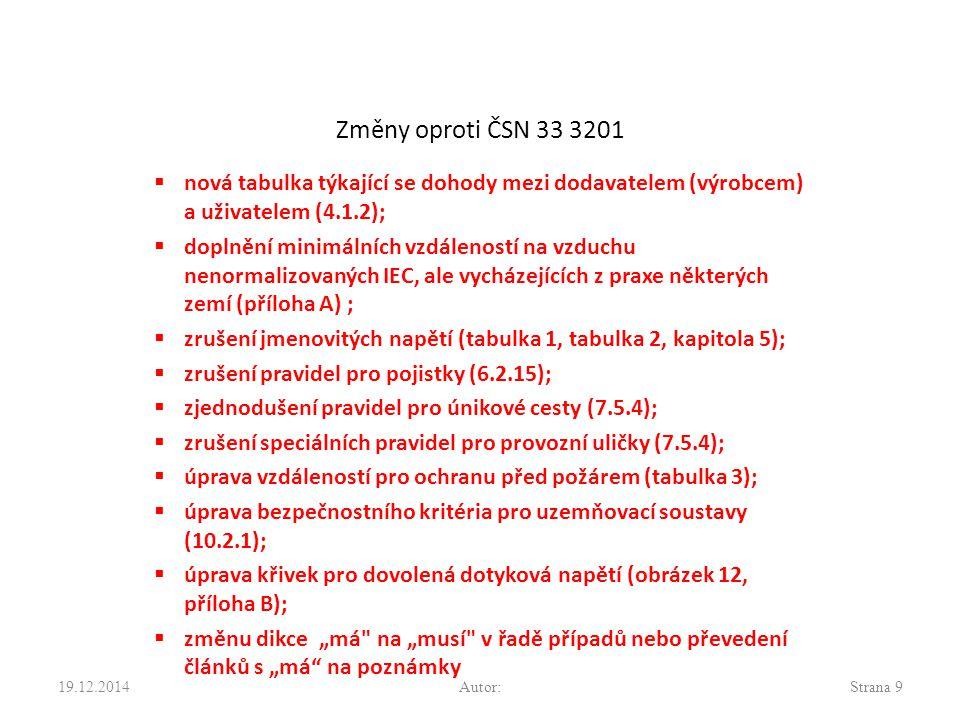 Změny oproti ČSN 33 3201 nová tabulka týkající se dohody mezi dodavatelem (výrobcem) a uživatelem (4.1.2);