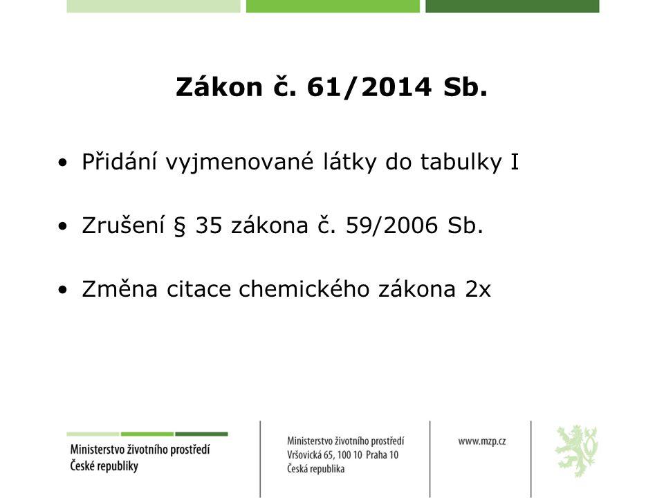 Zákon č. 61/2014 Sb. Přidání vyjmenované látky do tabulky I