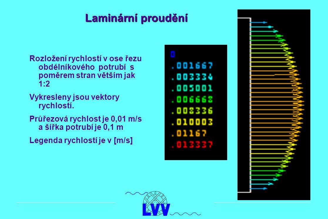 Laminární proudění Rozložení rychlostí v ose řezu obdélníkového potrubí s poměrem stran větším jak 1:2.