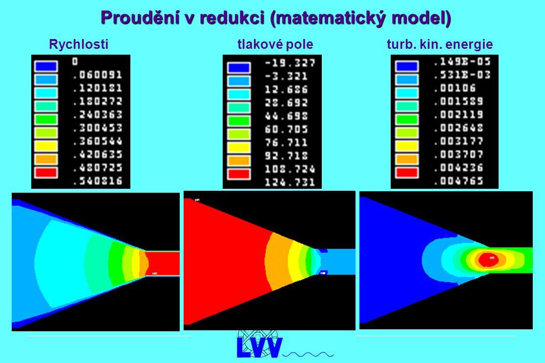 Proudění v redukci (matematický model)