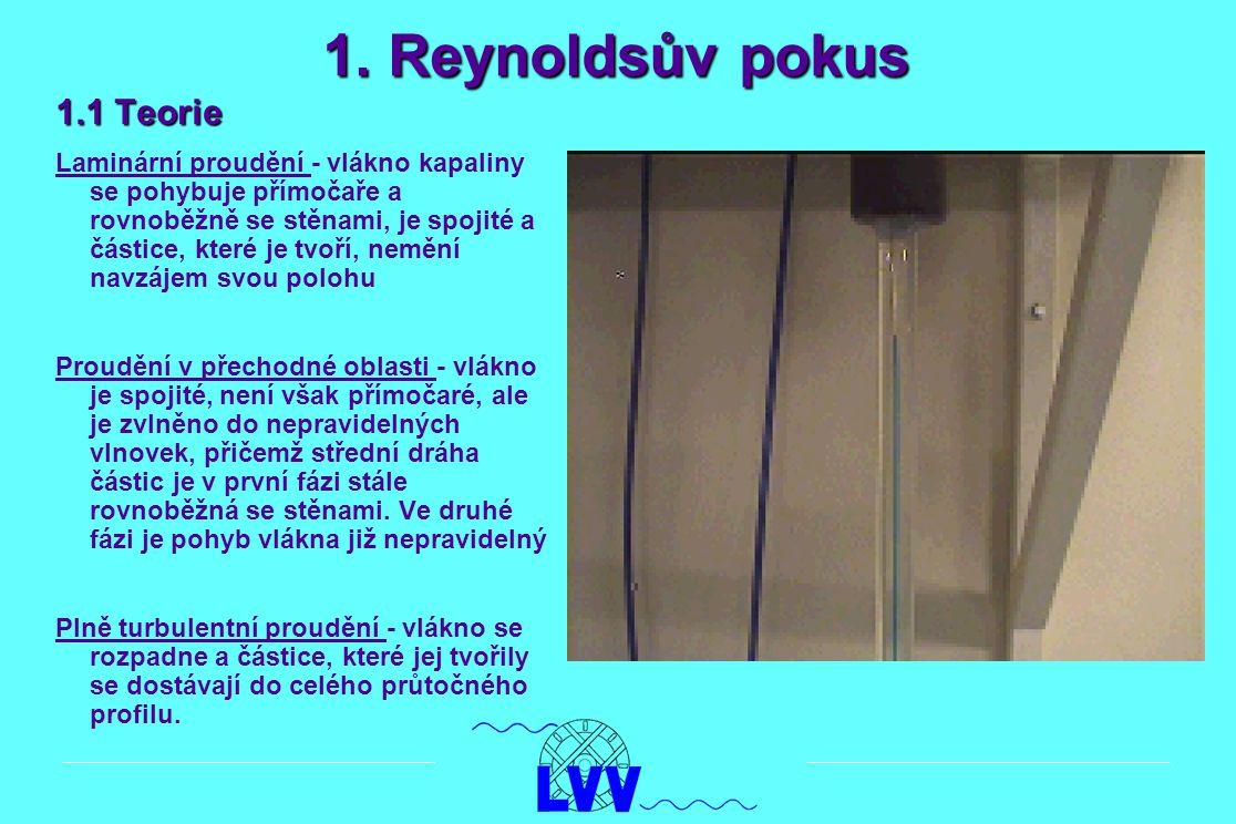 1. Reynoldsův pokus 1.1 Teorie