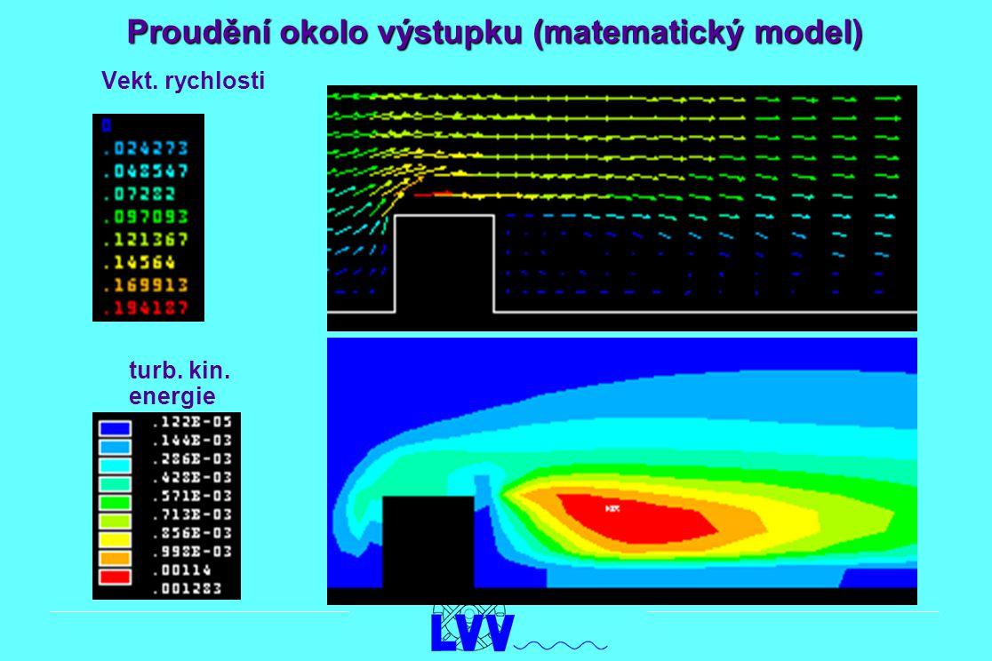 Proudění okolo výstupku (matematický model)