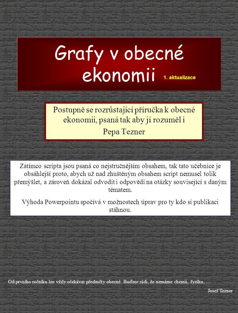 Grafy v obecné ekonomii