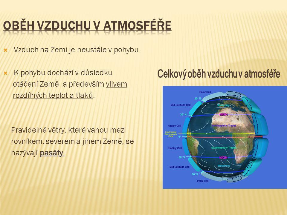 Oběh vzduchu v atmosféře