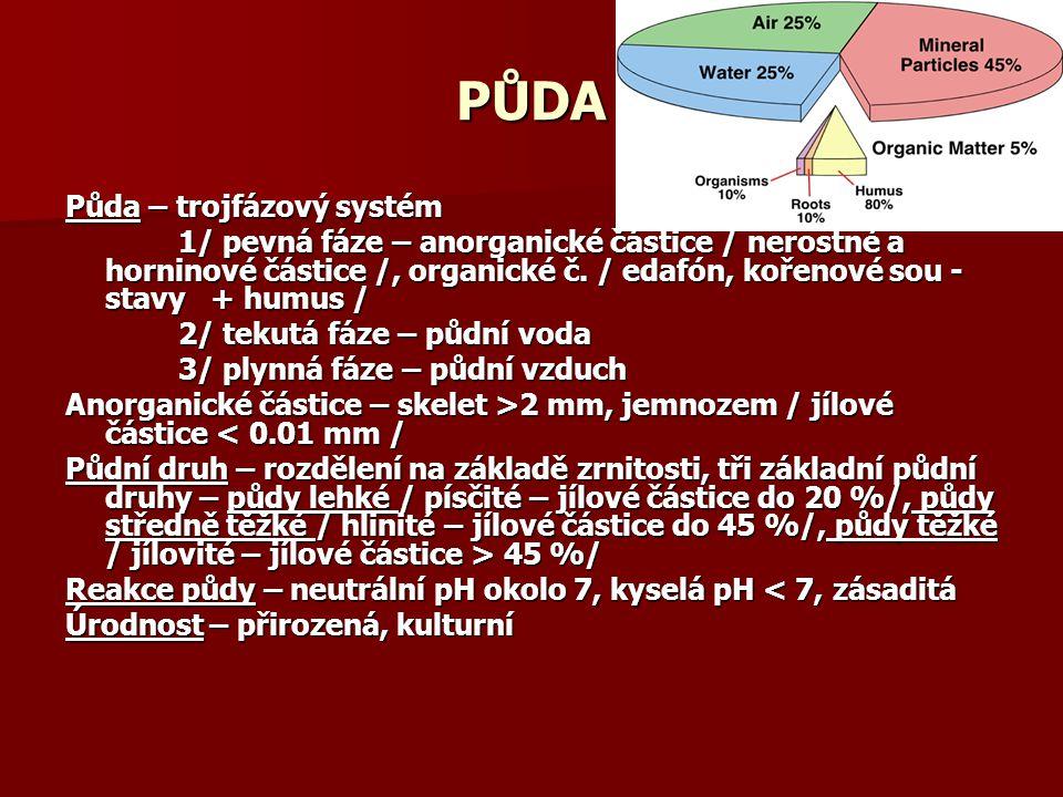 PŮDA Půda – trojfázový systém