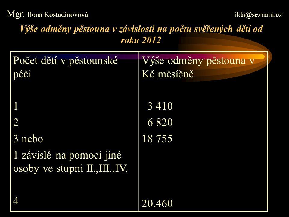 Výše odměny pěstouna v závislosti na počtu svěřených dětí od roku 2012