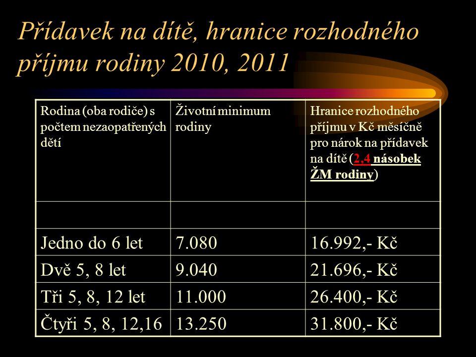 Přídavek na dítě, hranice rozhodného příjmu rodiny 2010, 2011