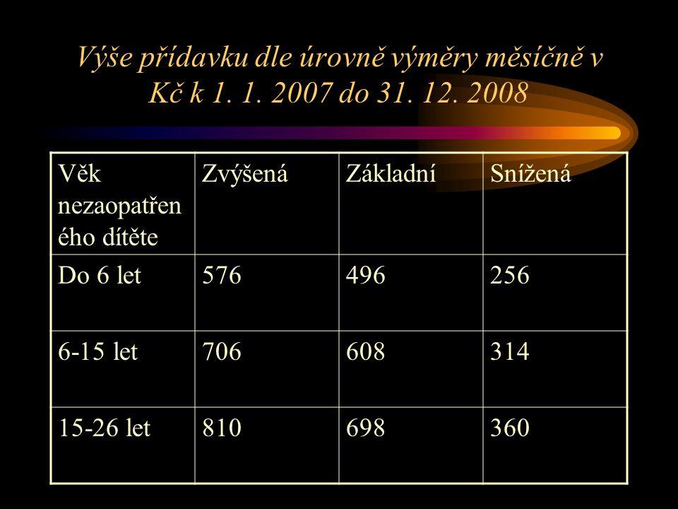 Výše přídavku dle úrovně výměry měsíčně v Kč k 1. 1. 2007 do 31. 12