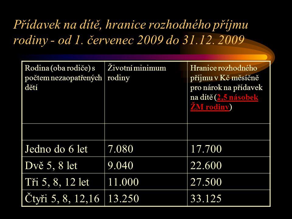 Přídavek na dítě, hranice rozhodného příjmu rodiny - od 1