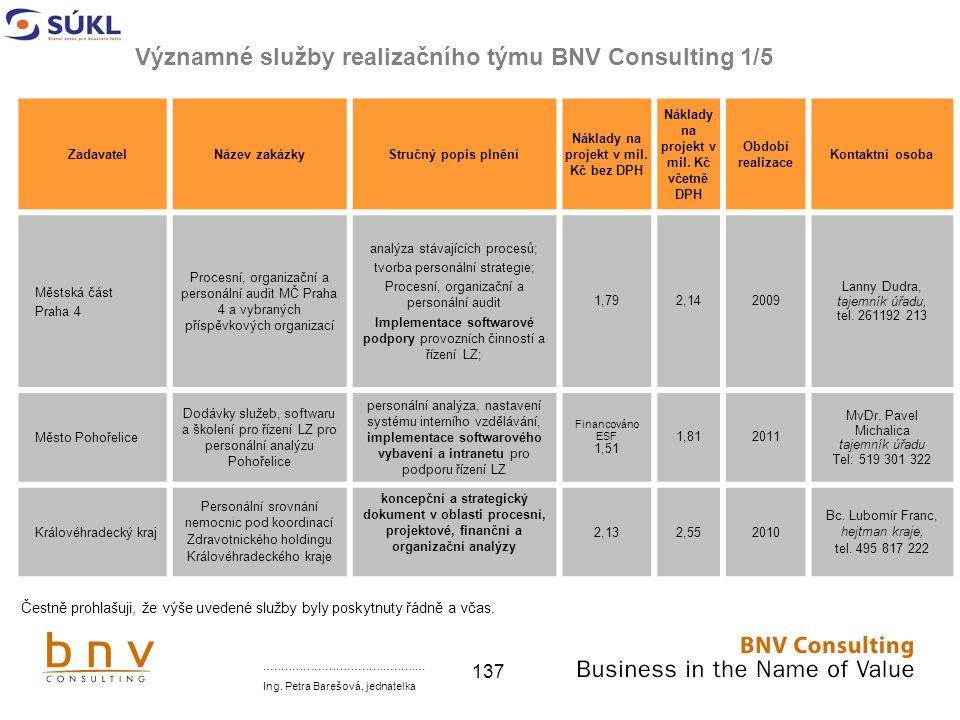 Významné služby realizačního týmu BNV Consulting 1/5