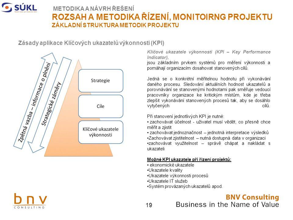 Zásady aplikace Klíčových ukazatelů výkonnosti (KPI)