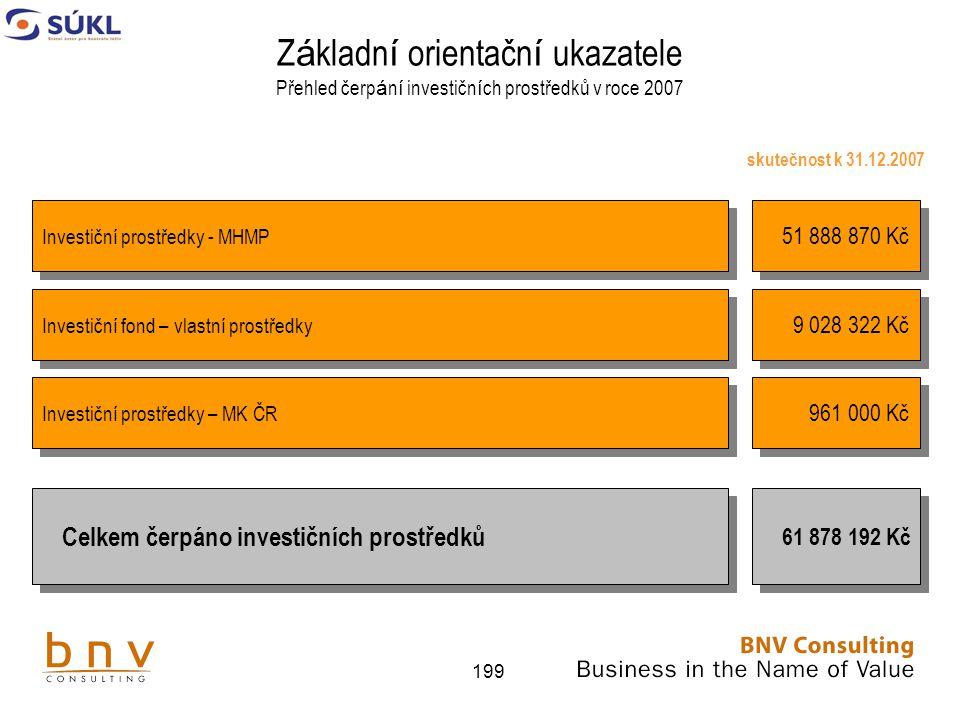 Základní orientační ukazatele Přehled čerpání investičních prostředků v roce 2007