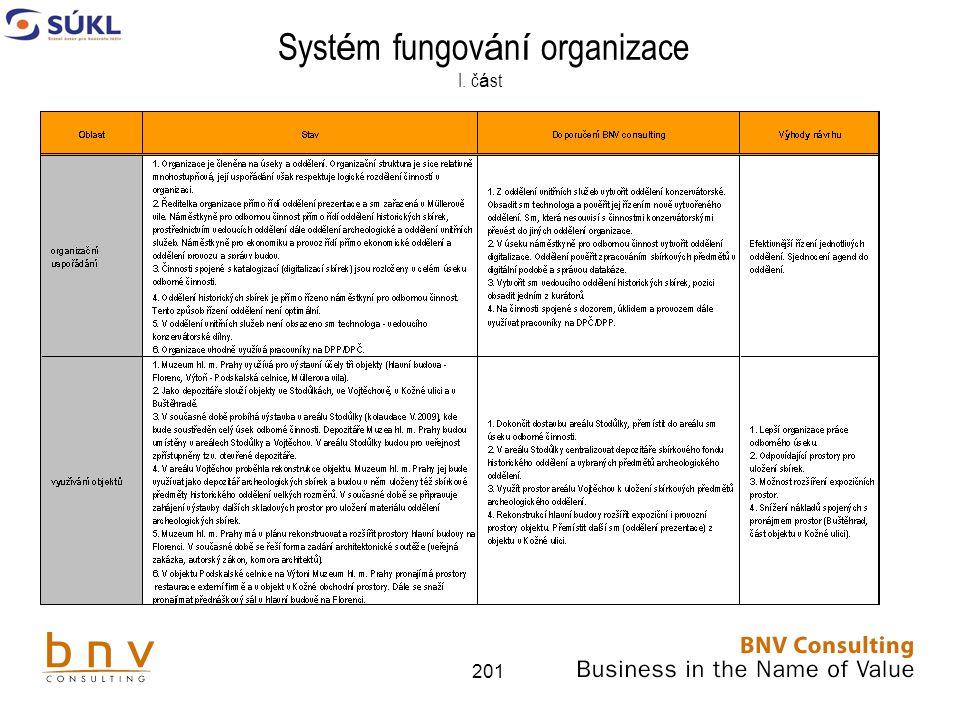 Systém fungování organizace I. část
