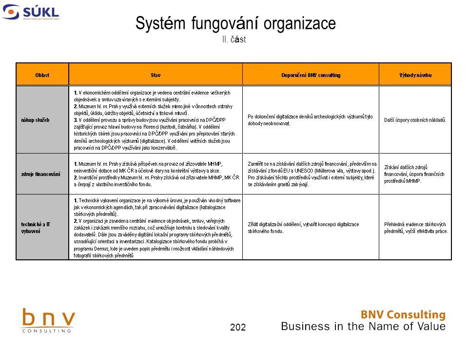 Systém fungování organizace II. část