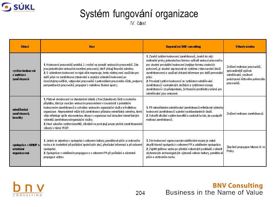Systém fungování organizace IV. část