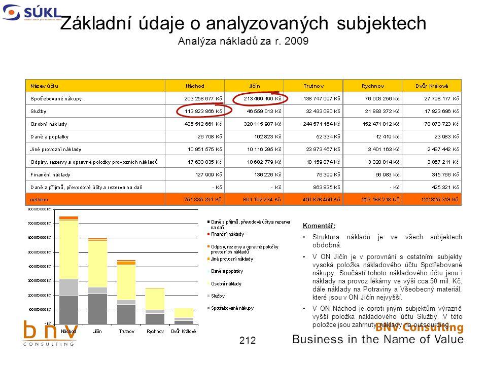 Základní údaje o analyzovaných subjektech Analýza nákladů za r. 2009