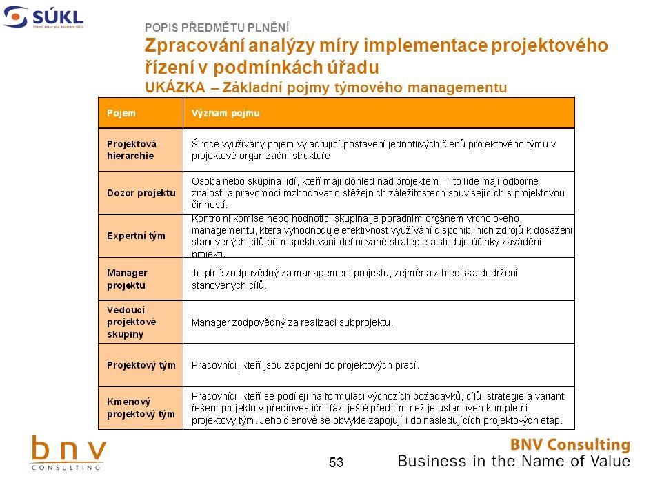 POPIS PŘEDMĚTU PLNĚNÍ Zpracování analýzy míry implementace projektového řízení v podmínkách úřadu UKÁZKA – Základní pojmy týmového managementu