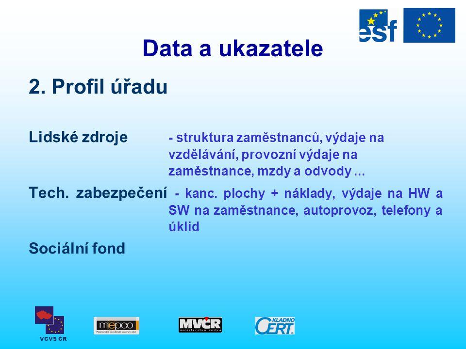 Data a ukazatele 2. Profil úřadu