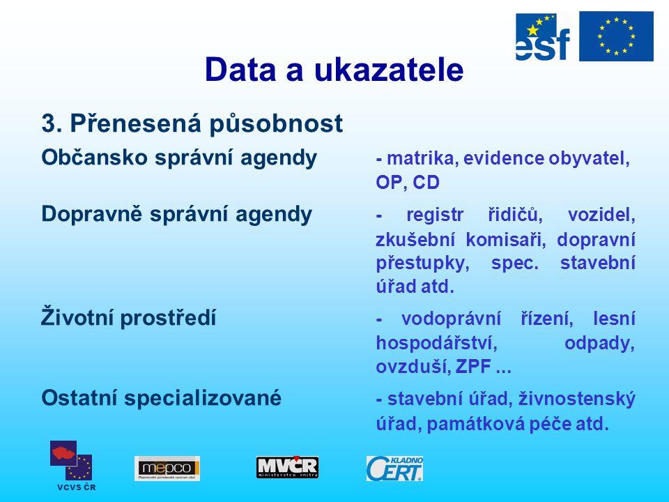 Data a ukazatele 3. Přenesená působnost