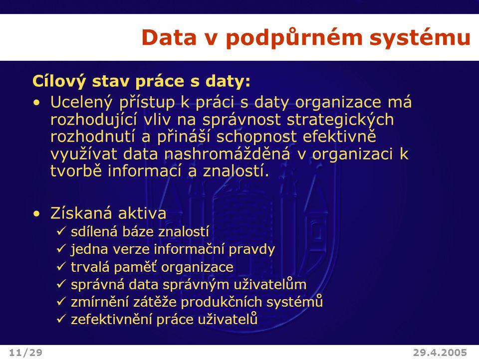 Data v podpůrném systému