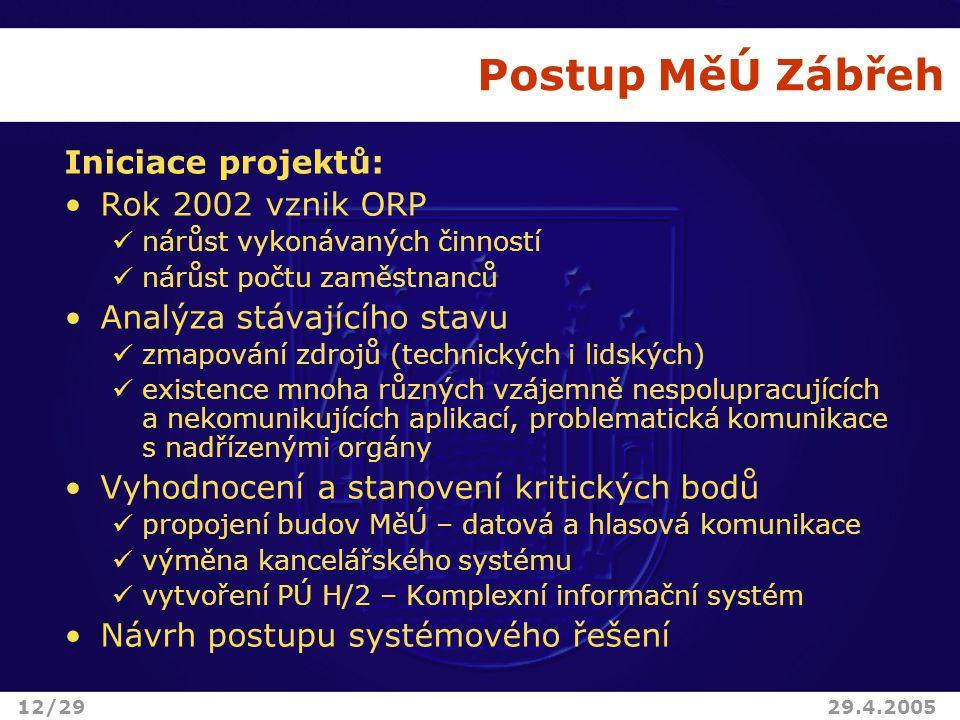 Postup MěÚ Zábřeh Iniciace projektů: Rok 2002 vznik ORP